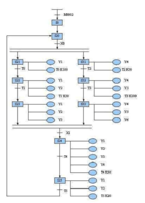 plc可编程控制器应用技术实训