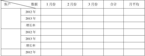 20xx年Q1PMC总结与Q2工作计划