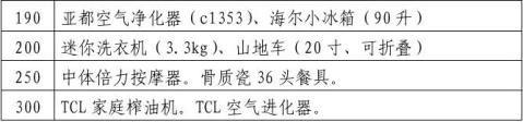 北京交通运输职业学院健步走活动积分奖励办法定稿20xx195
