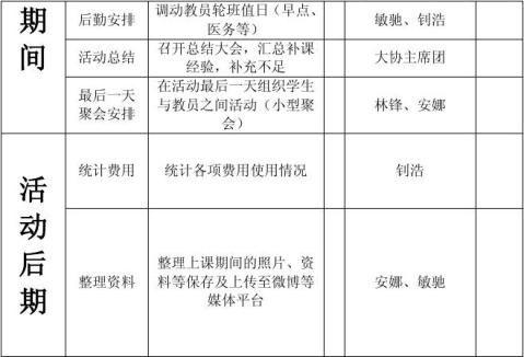吴川大学生义教策划书草稿