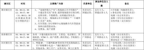 招商银行广州分行社区路演和闹市路演活动方案