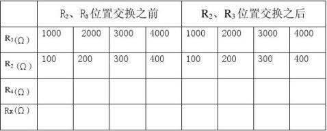 实验四惠斯通电桥测电阻