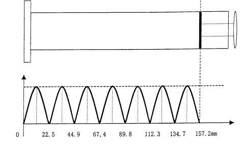 磁共振技术实验报告