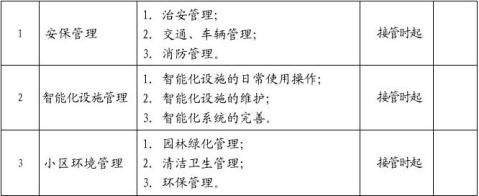 物业管理投标书范本的制作