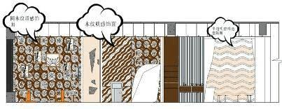 餐饮空间毕业设计论文环艺室内设计毕业论文