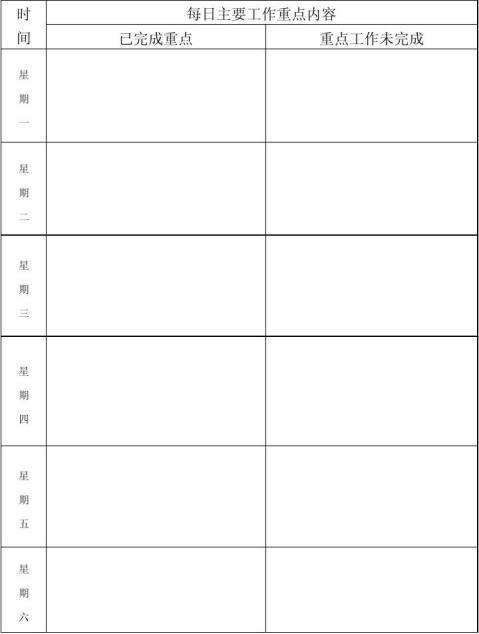 月工作总结汇报表格