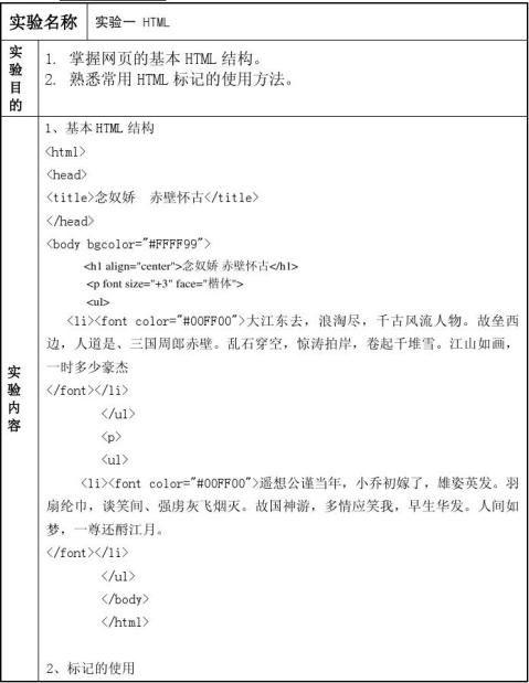 html实验报告