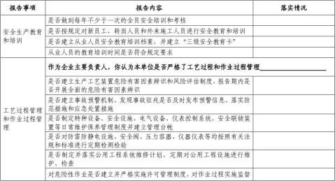 危化品生产企业主要负责人安全生产履职情况报告表