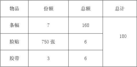 悼念南京大屠杀活动策划书