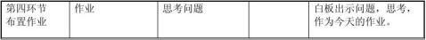 国培20xx示范性网络研修与校本研修整合培训教学设计实例一北京大学