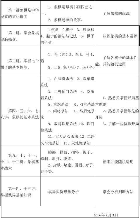 乡村学校少年宫象棋组辅导员计划