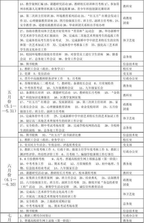 常州市新桥中学0910二初中政治教研组工作计划