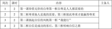 初中政治备课组第二学期工作计划