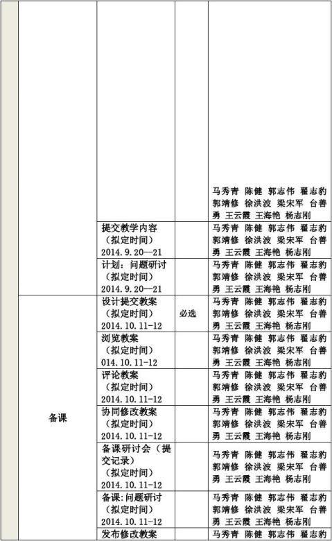 20xx远程研修磨课计划