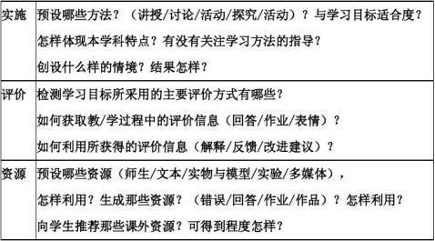 小学远程研修磨课要求及注意事项20xx1026