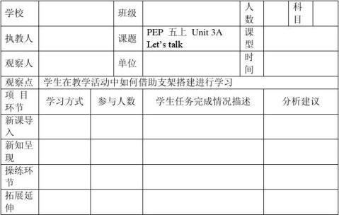 远程研修磨课观课量表