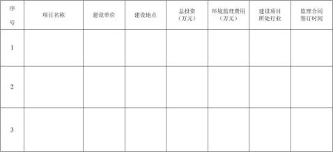 庆阳普瑞环境监理公司年度总结报告