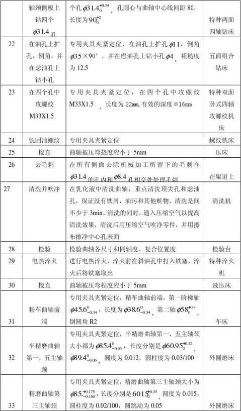 西安工业大学宝鸡615场生产实习报告