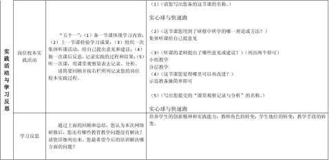 广阳区尖塔中学体育20xx年国培网络研修总结