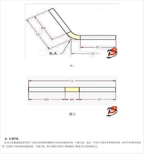 钣金设计技术