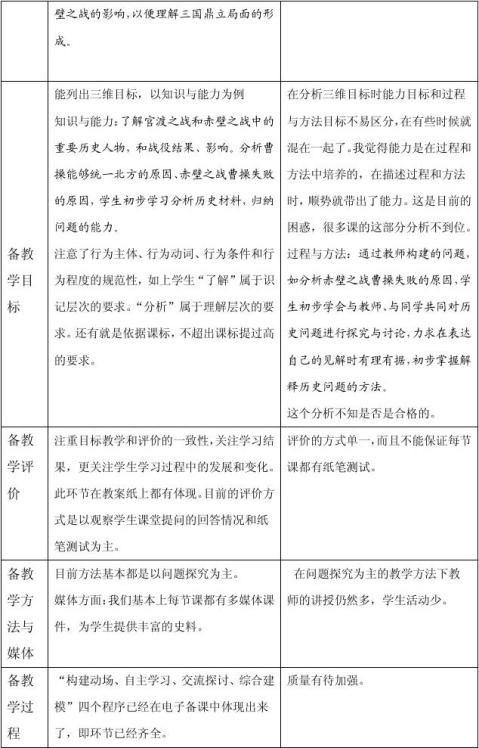 历史教研组总结表