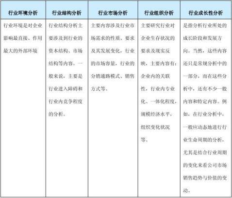 中国面膜市场现状分析及发展前景预测报告20xx20xx
