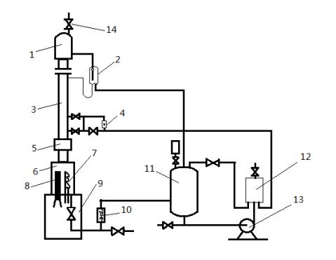 化工原理精馏实验报告