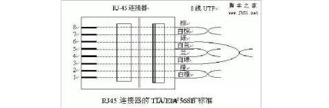 网线的制作方法及图解水晶头线序接发RJ45