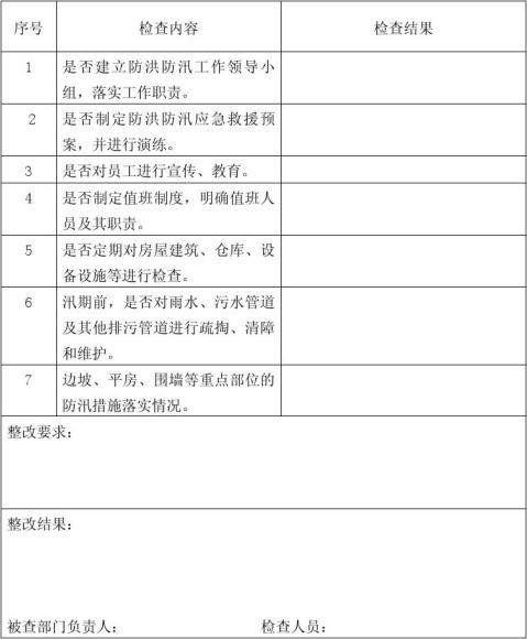 防汛安全检查表