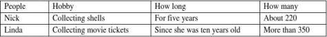 八年级英语上册作文范文