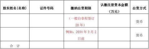 20xx最新有限公司章程范本