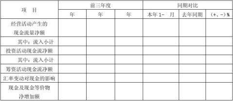 20xx年企业贷款申请书模板