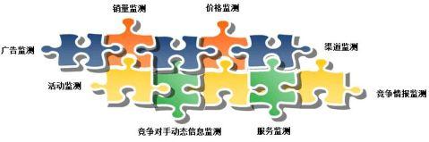 中国茶叶行业市场分析与发展趋势研究报告灵核网