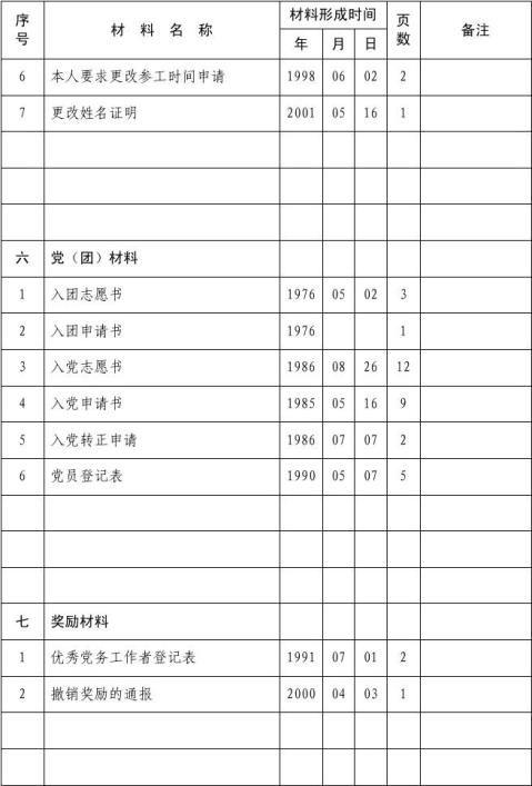20xx版人事档案卷内材料范本附件3