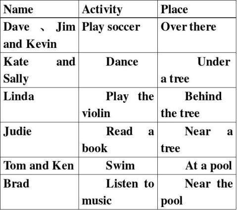 人教版七年级下册英语各单元作文