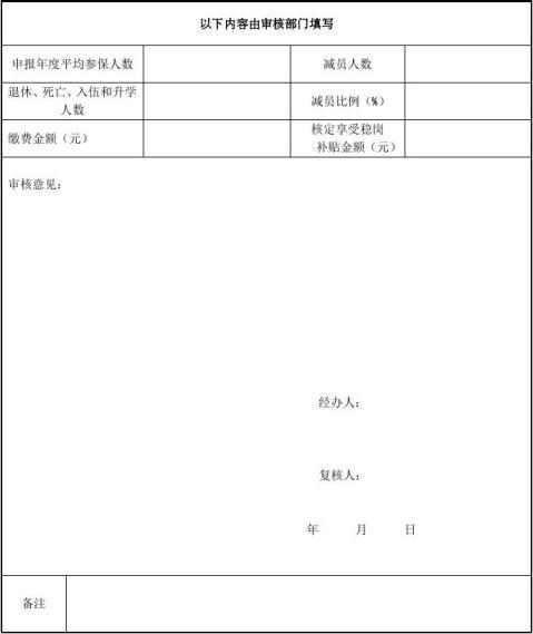 舟山市企业稳定岗位补贴申请表