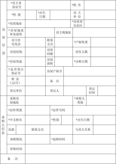 出租房屋信息采集登记表