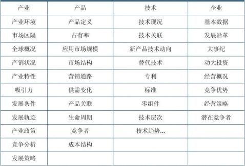 20xx20xx年中国工程机械市场深度调查与产业竞争格局报告