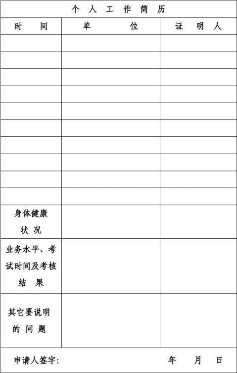 乡村医生变更执业注册登记表