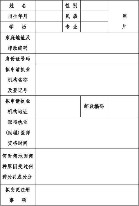 乡村医生执业变更申请表