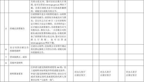 公司注销登记申请书依照公司法设立的有限公司股份有限公司申请注销适用本表