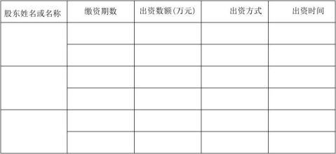 股东出资证明书范本_【内资企业有限公司章程范本(设执行董事) 4200字】范文118