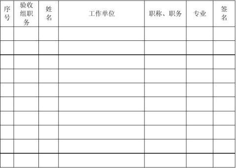 煤矿安全设施及条件验收报告书范本