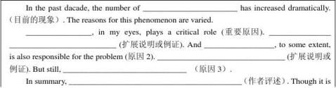 写作原因分析及缩写范文