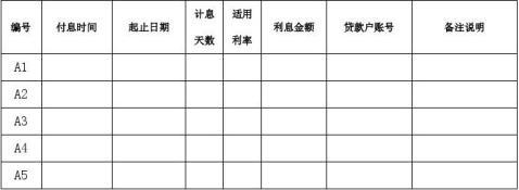 朝阳区文化创意产业发展引导资金贷款贴息申请报告