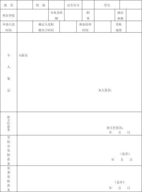 XxXX委员会党校学员考核表2