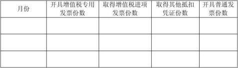 企业增值税#5@p增版增量申请书
