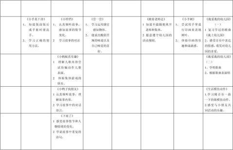 幼儿园月教学计划表格模板