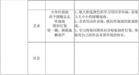 幼儿园月工作计划表2