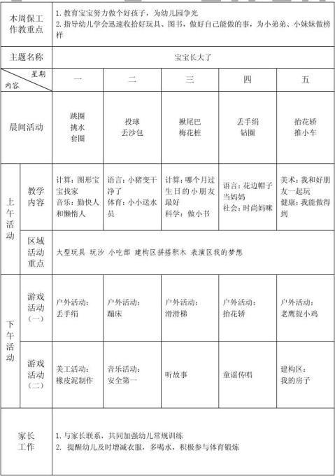 幼儿园一周活动计划表